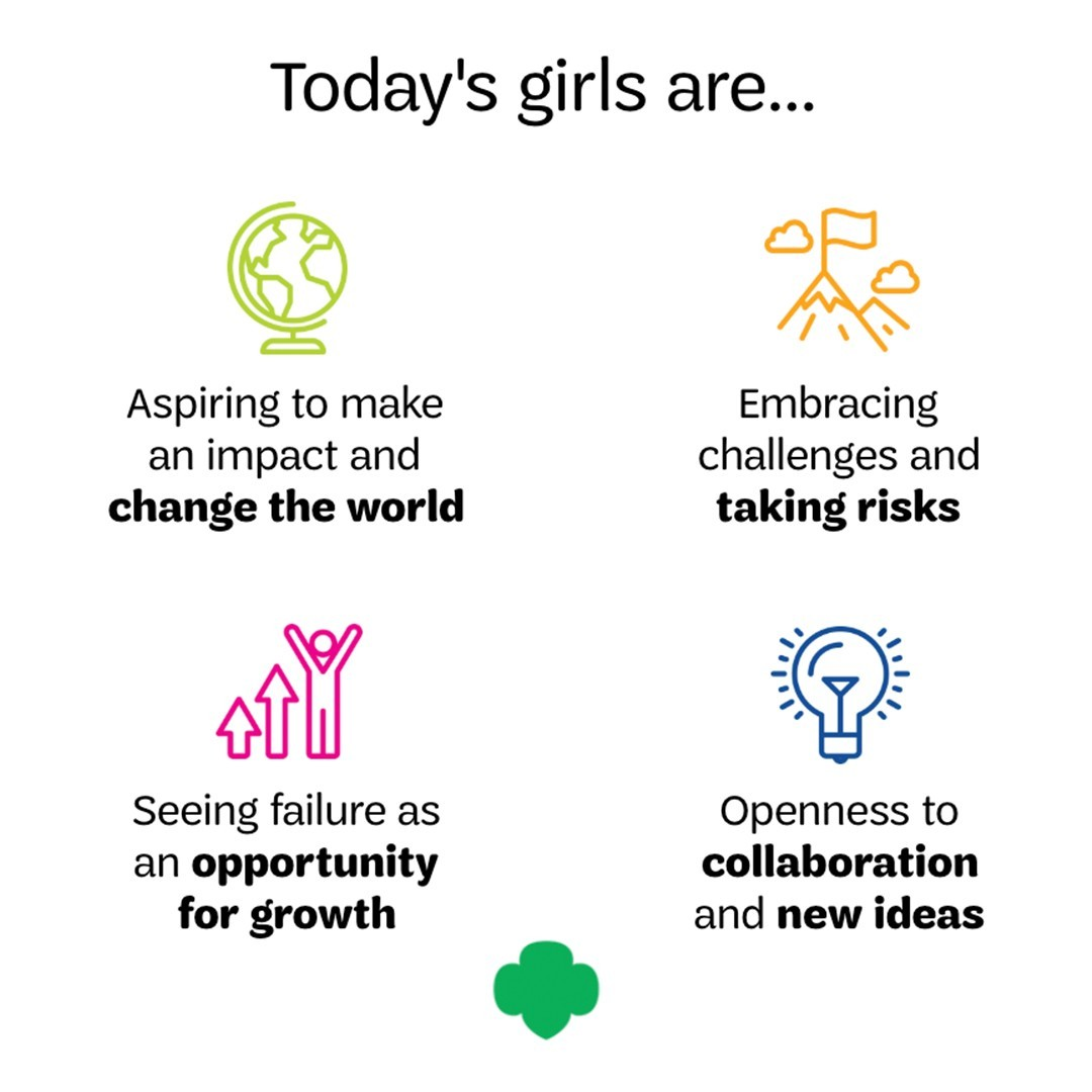 Girls, leadership, and entrepreneurship | Girl Scouts of Greater Los Angeles